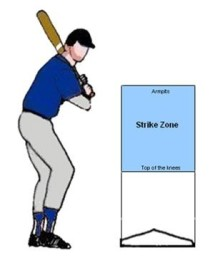 Little League strike zone