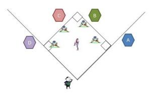 Little League Base Umpire field slot positions